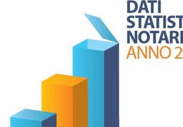 Dati statistici notarili: come si evolve il settore immobiliare